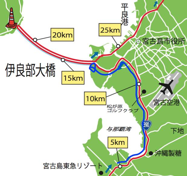 2.〜伊良部大橋
