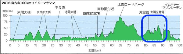 up-miyako1 (1)