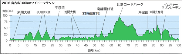 up-miyako1